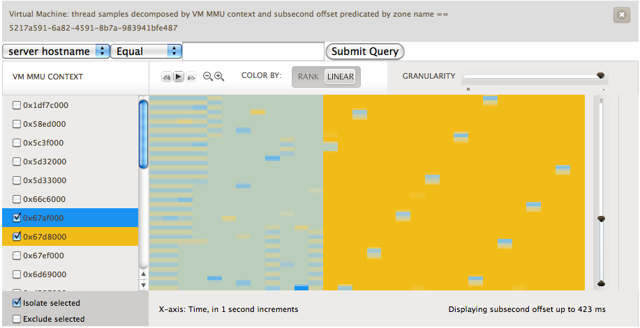 Tales from a Core File » Visualizing KVM